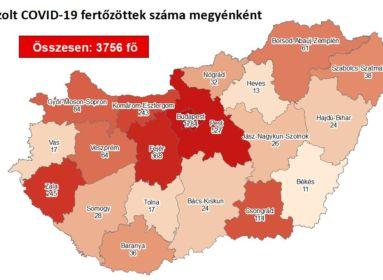 Járványhelyzet: elhunyt 5 beteg és 3756-ra emelkedett a fertőzöttek száma Magyarországon